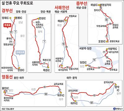 16-설연휴주요우회도로.jpg