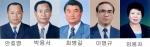 제10회 의왕시민대상 수상자 확정