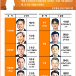 제3회 기호 참일꾼상 수상자 선정