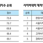 한양사이버대학, 1만4000여 명 '열공' 명품교육의 장 도약