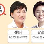 현직·전직 女정치인 재대결 가능성… 새 도시비전 설정 관심