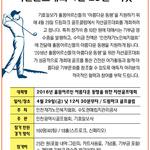 홀몸어르신 아름다운 동행 지원 자선골프대회 4월 29일 '티샷'