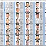 13개 선거구 후보 공천 마무리 단계 … 금배지 쟁탈 '무한경쟁' 시작