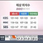 """""""與 과반 미달…16년만에 여소야대 국회 가능성"""""""