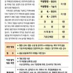 제4회 기호참일꾼상 공모