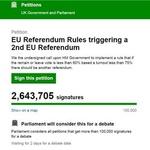 브렉시트 재투표 청원 260만명 넘어…'런던 독립' 청원도