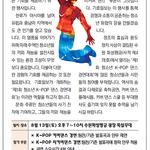 수원화성행궁서 청춘 댄스타임!