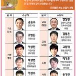 제4회 기호 참일꾼상 수상자 선정