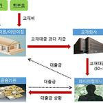 교재비 뻥튀기 100억 꿀꺽한 원장들