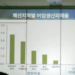 인천 어민들, 송도 11공구 매립 등 피해 조사 결과 강력 반발