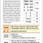 제5회 기호참일꾼상 공모