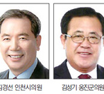 2018 지방선거 누가 뛰나 [옹진] '변화' 보다 '안정' 향한 표심 무주공산 깃발 누가 꽂을까