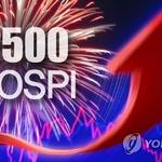 코스피 장중  2,510선 돌파 '신기록'
