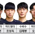 성남FC, 공격·수비 탁월한 유망주 6명 영입