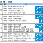 설 연휴 한국 선수단 금빛질주 예고 … 안방 응원 불타오른다