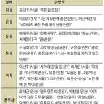 '전국 장애인 문학 공모전' 입상자 선정