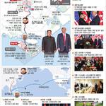 '세기의 만남' 북미정상 첫 만남에서 서명까지