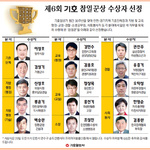 제6회 기호참일꾼상 수상자 선정