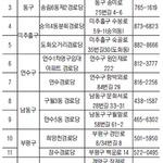 인천시 24시 무더위 쉼터 경로당 15곳 개방