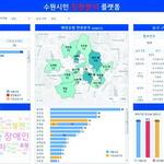 민원 실시간 처리~공유~분석 수원시 통합관리 플랫폼 가동