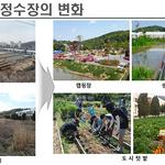 부천시, '2018년 행정서비스 공동생산 우수사례 공모' 사회혁신 분야 우수상 수상