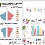 용인시, 유치원에 '처음 만나는 통계' 스티커 북 제작 배포