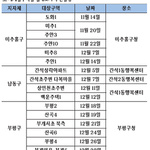미추홀구 6곳·남동구 4곳·부평구 6곳 인천시 연말까지 재개발 실태조사 실시