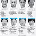 문대통령, 16개 차관급 인사…靑 참모 3명 차관 투입