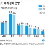 """""""일반 국민이 내다본 내년 경제는…71%가 '나빠질 것'"""""""