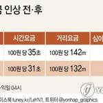 서울 택시 기본요금, 800~1500원 상승 … 시작 시점은