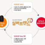 SK하이닉스 '실버프렌드'에 실시간 모니터링 기능 적용
