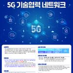 경과원 '5G 기술협력 네트워크'  참여 5개 팀 모집