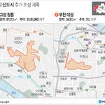 경기서부권 고양 창릉·부천 대장에 3기 신도시 5만8000가구 들어선다