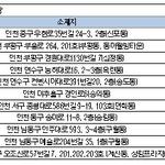 인천시 외국인 편리음식점 11곳 새 지정