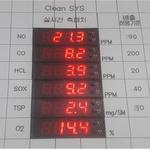 양평군 하수찌꺼기 소각장 대기오염 배출물질 '기준치이하'