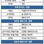 BIFAN2019 수상작 발표… 부천 초이스 장편 작품상에 '더 룸'