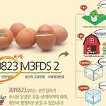 여주시, 23일부터 달걀 산란일자 표시제 본격 시행
